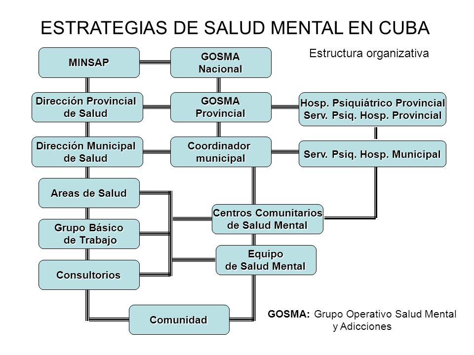 ESTRATEGIAS DE SALUD MENTAL EN CUBA
