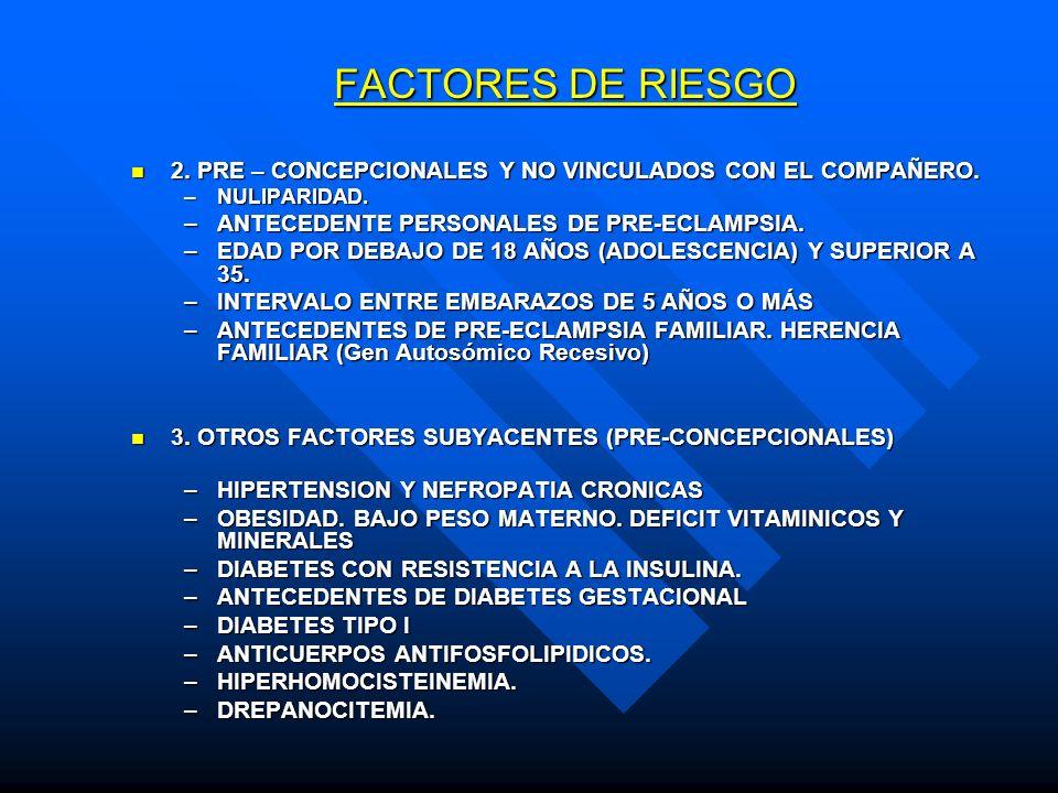 FACTORES DE RIESGO 2. PRE – CONCEPCIONALES Y NO VINCULADOS CON EL COMPAÑERO. NULIPARIDAD. ANTECEDENTE PERSONALES DE PRE-ECLAMPSIA.