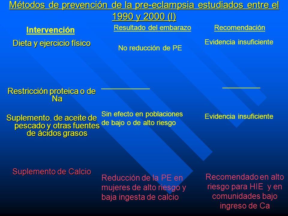 Reducción de la PE en mujeres de alto riesgo y baja ingesta de calcio