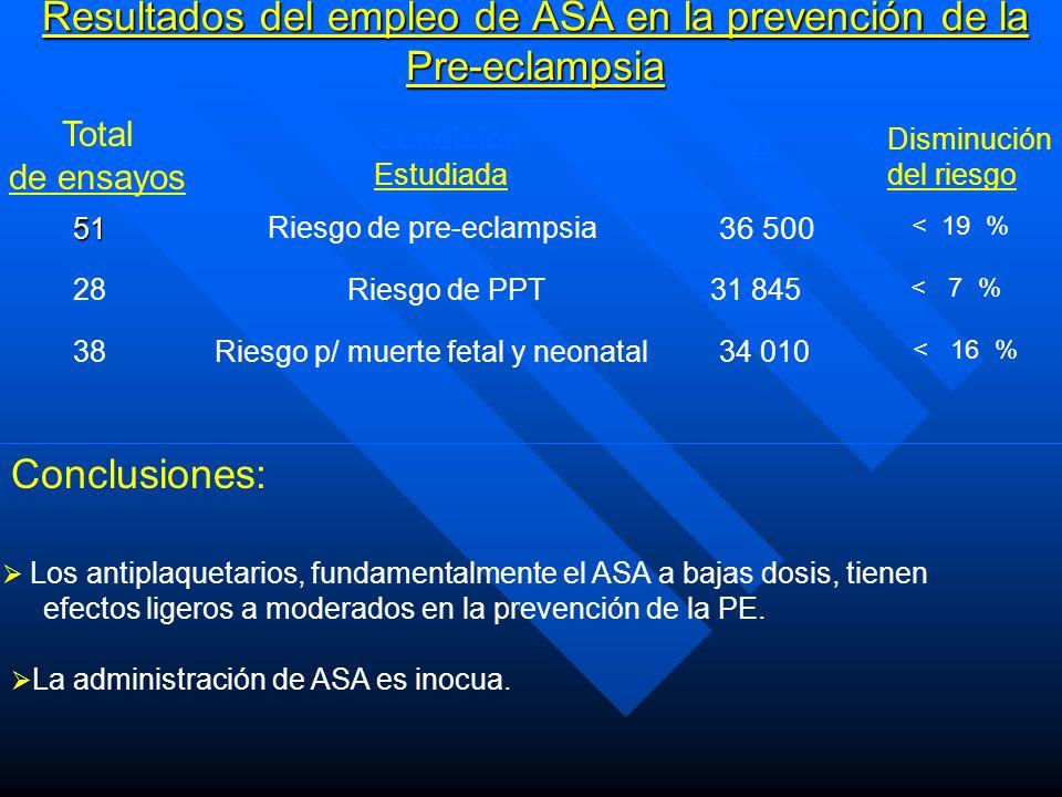 Resultados del empleo de ASA en la prevención de la Pre-eclampsia