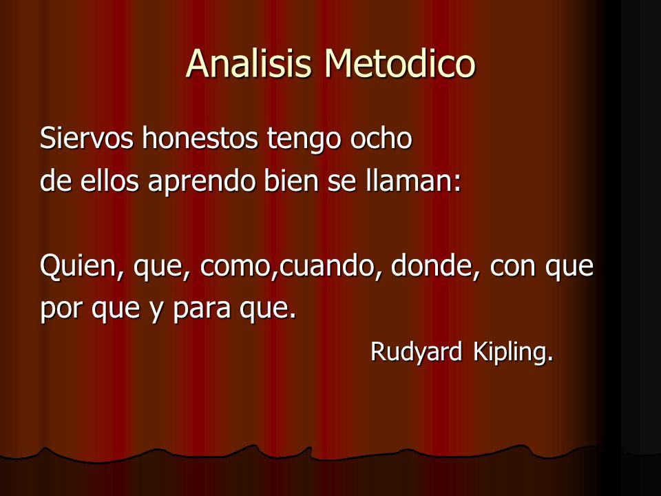 Analisis Metodico