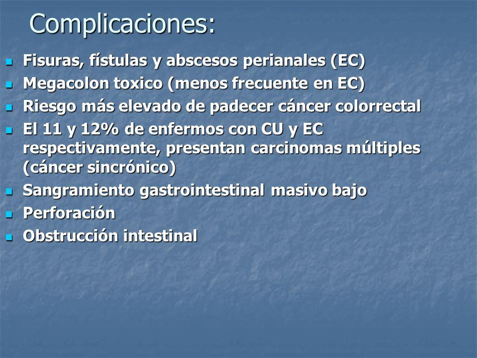 Complicaciones: Fisuras, fístulas y abscesos perianales (EC)