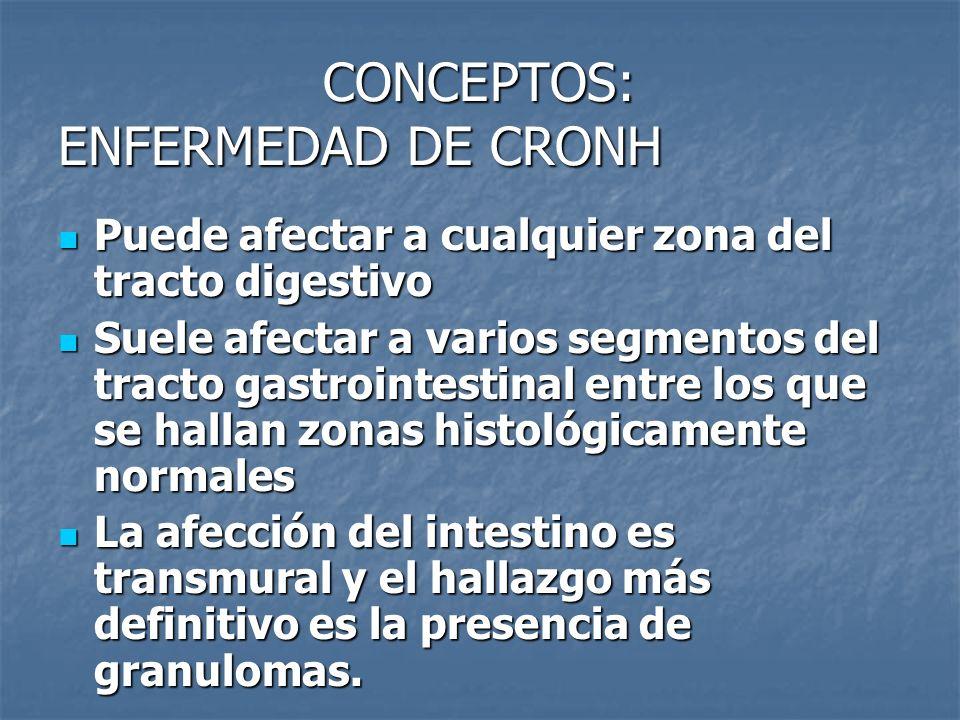 CONCEPTOS: ENFERMEDAD DE CRONH