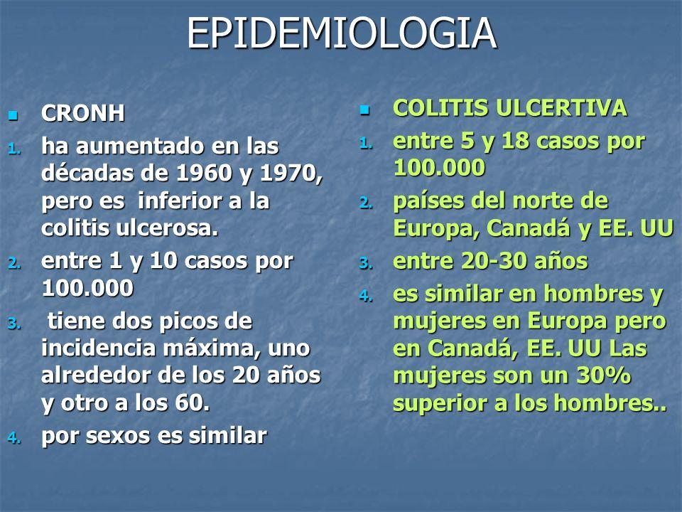 EPIDEMIOLOGIA COLITIS ULCERTIVA CRONH entre 5 y 18 casos por 100.000