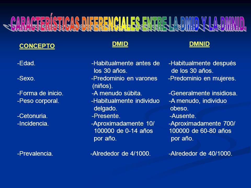 CARACTERÍSTICAS DIFERENCIALES ENTRE LA DMID Y LA DMNID.