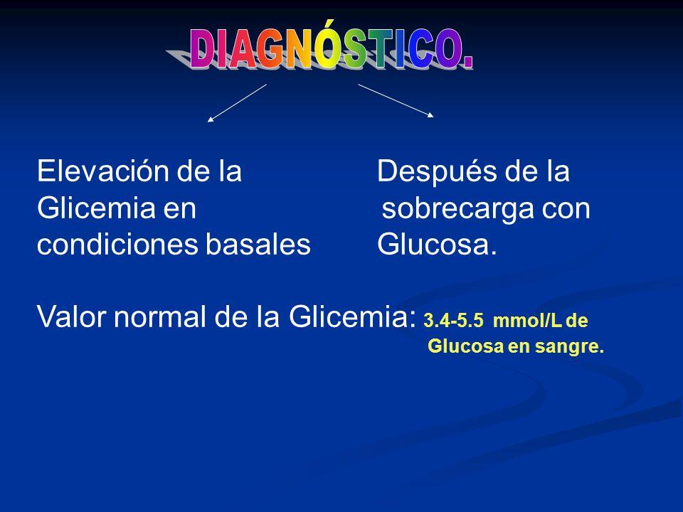 DIAGNÓSTICO. Elevación de la Después de la Glicemia en sobrecarga con