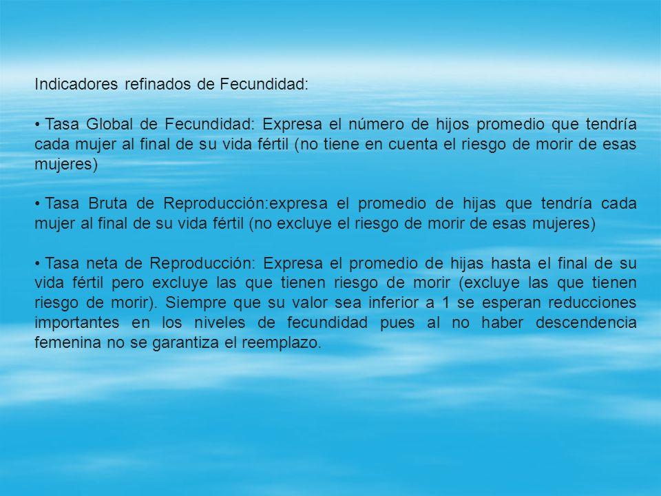 Indicadores refinados de Fecundidad: