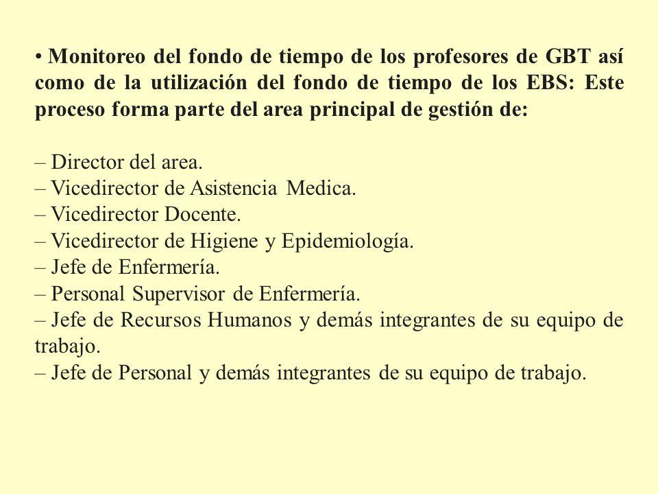 Monitoreo del fondo de tiempo de los profesores de GBT así como de la utilización del fondo de tiempo de los EBS: Este proceso forma parte del area principal de gestión de: