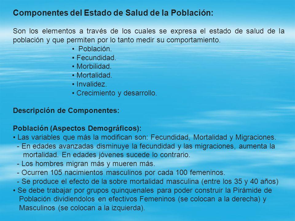 Componentes del Estado de Salud de la Población: