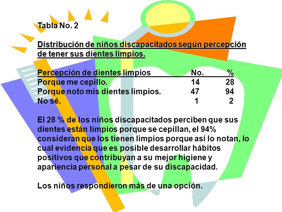 Tabla No. 2 Distribución de niños discapacitados según percepción de tener sus dientes limpios.