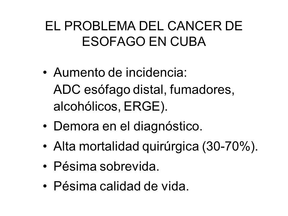 EL PROBLEMA DEL CANCER DE ESOFAGO EN CUBA