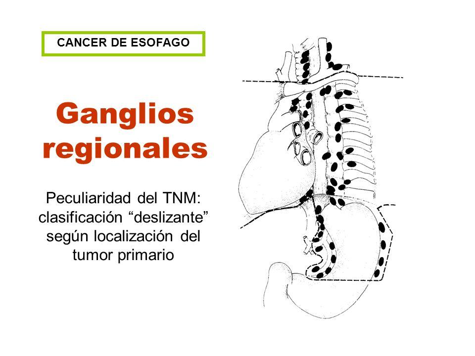 CANCER DE ESOFAGO Ganglios regionales.