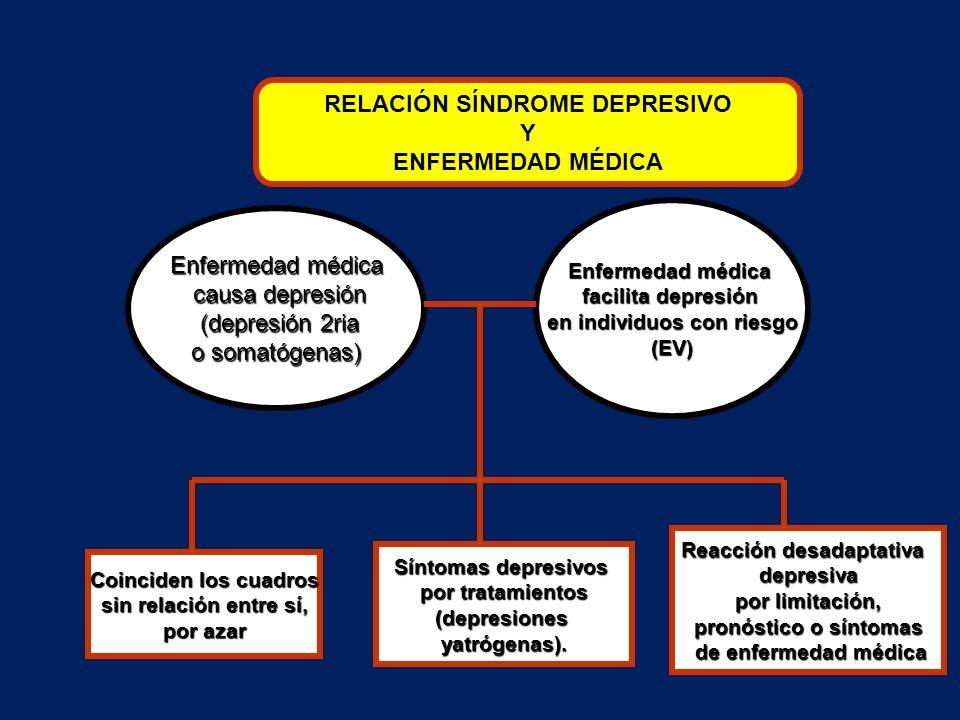 RELACIÓN SÍNDROME DEPRESIVO Y ENFERMEDAD MÉDICA