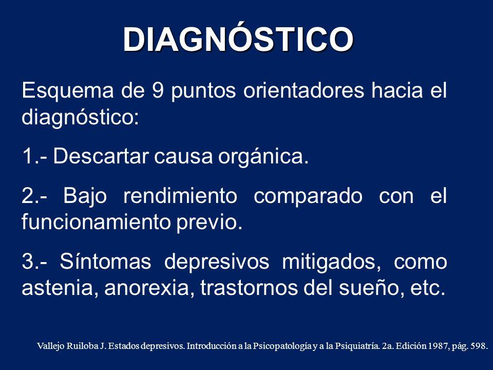 DIAGNÓSTICO Esquema de 9 puntos orientadores hacia el diagnóstico: