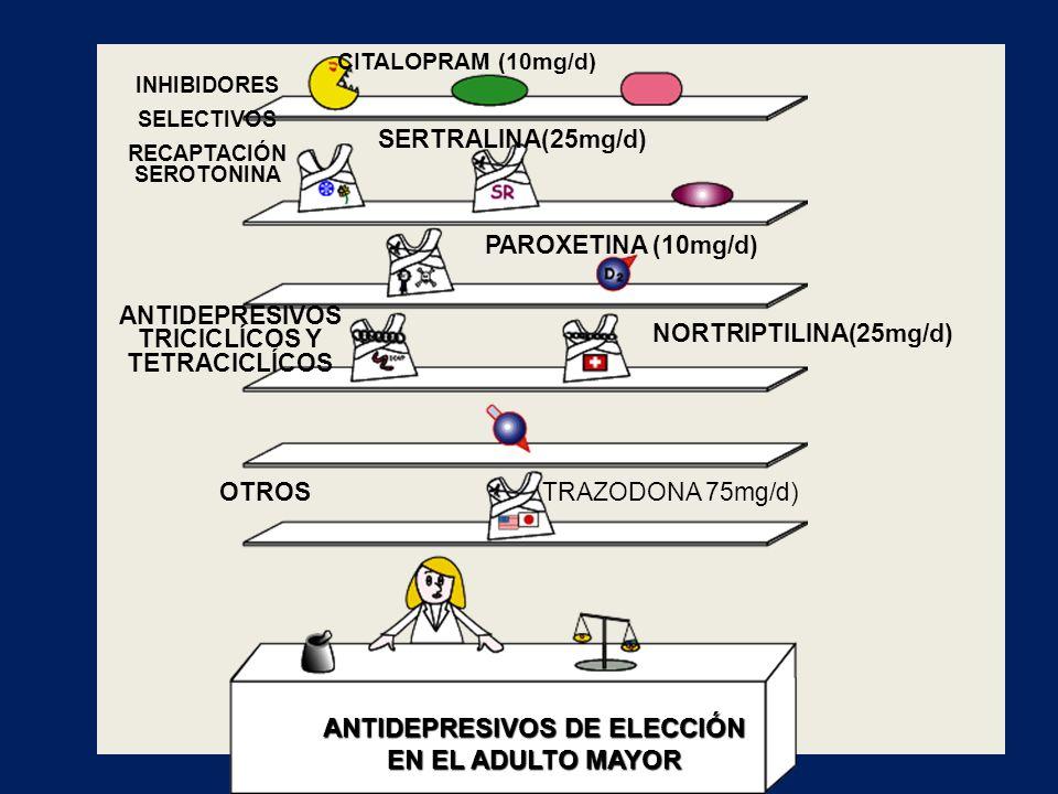 ANTIDEPRESIVOS DE ELECCIÓN EN EL ADULTO MAYOR
