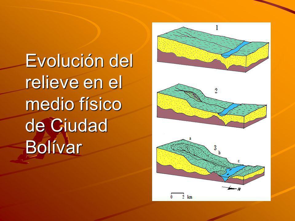 Evolución del relieve en el medio físico de Ciudad Bolívar