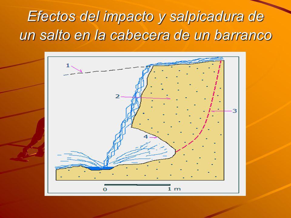 Efectos del impacto y salpicadura de un salto en la cabecera de un barranco