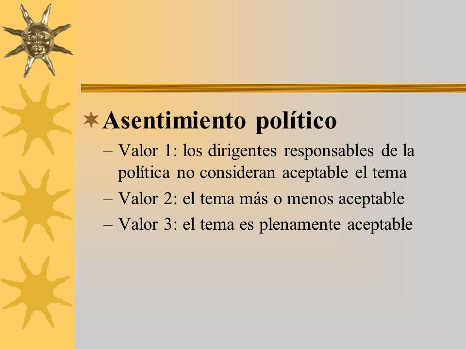 Asentimiento político
