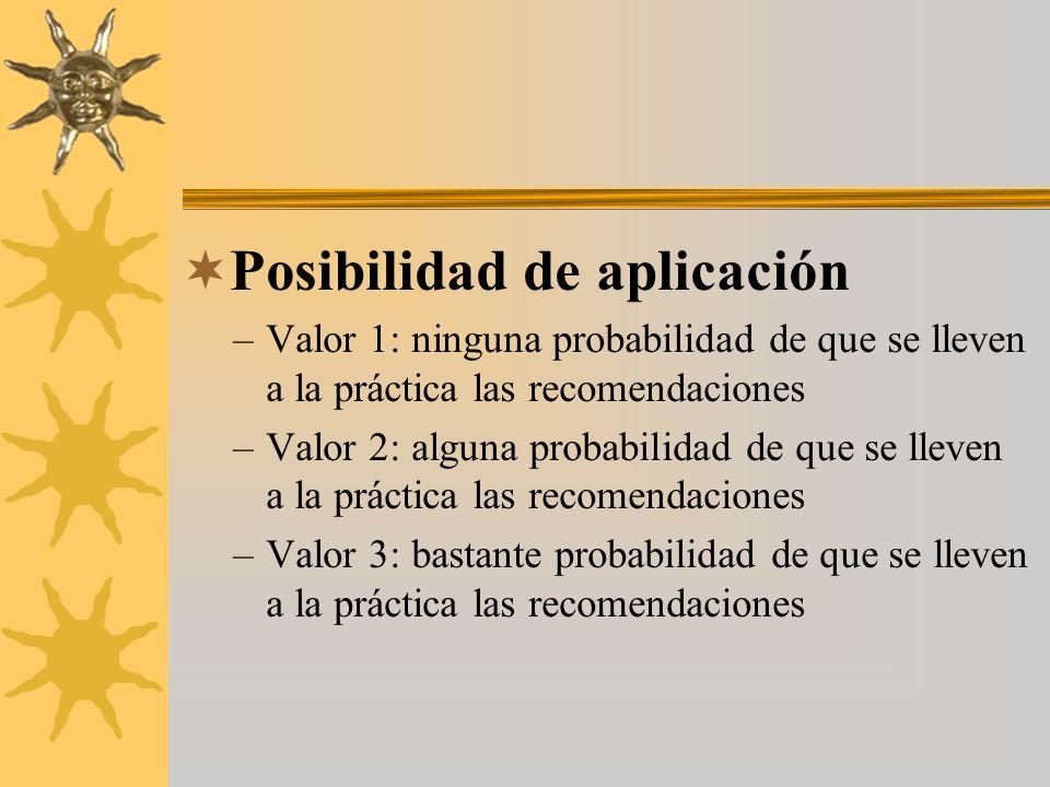Posibilidad de aplicación