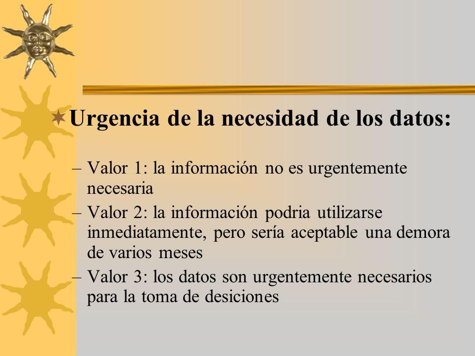 Urgencia de la necesidad de los datos: