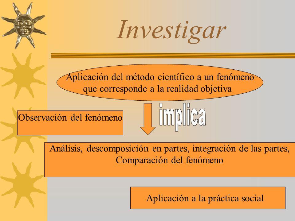 Investigar implica Aplicación del método científico a un fenómeno