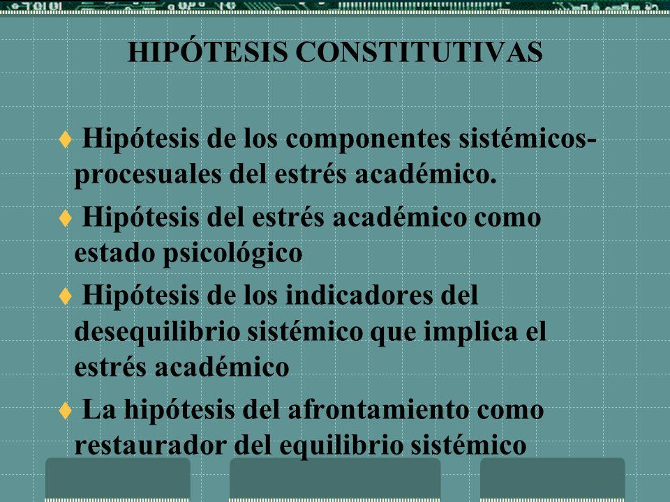 HIPÓTESIS CONSTITUTIVAS