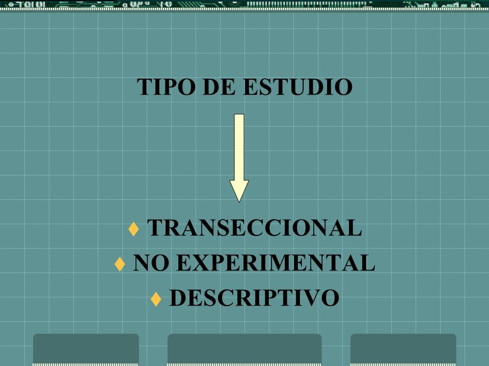 TIPO DE ESTUDIO TRANSECCIONAL NO EXPERIMENTAL DESCRIPTIVO