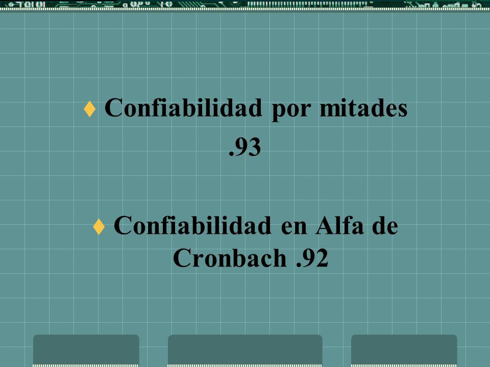 Confiabilidad por mitades Confiabilidad en Alfa de Cronbach .92