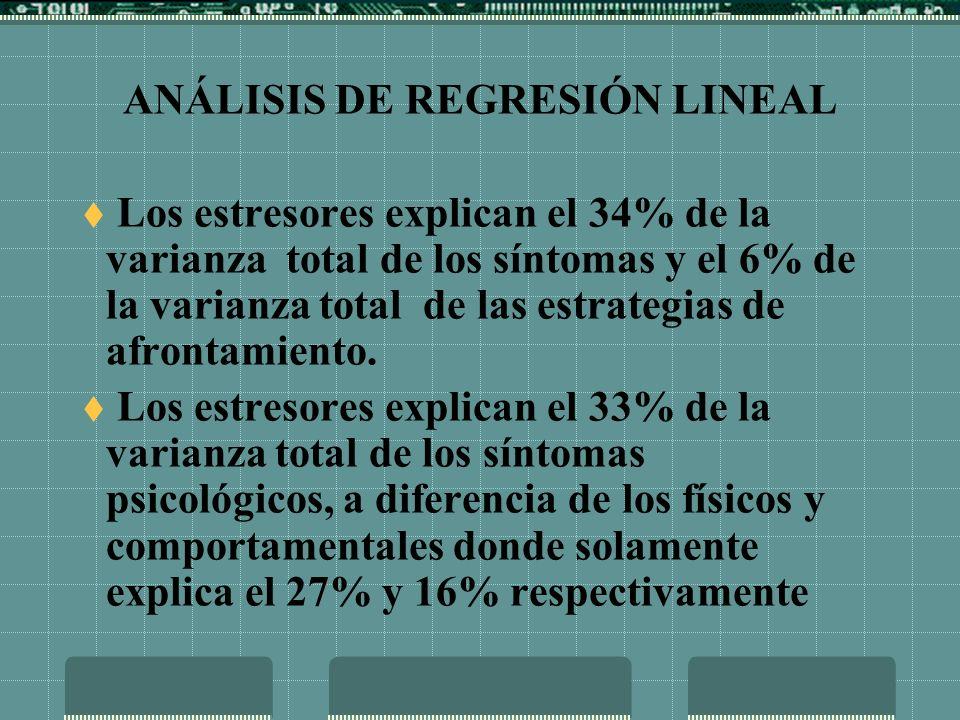 ANÁLISIS DE REGRESIÓN LINEAL