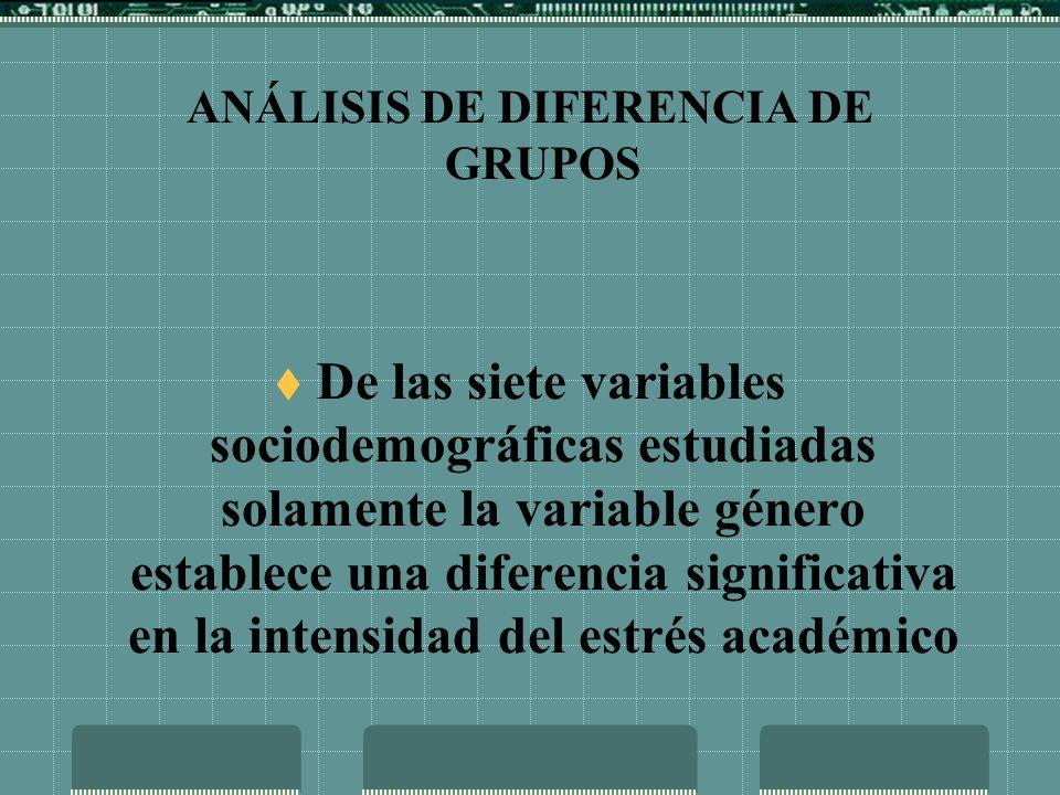 ANÁLISIS DE DIFERENCIA DE GRUPOS