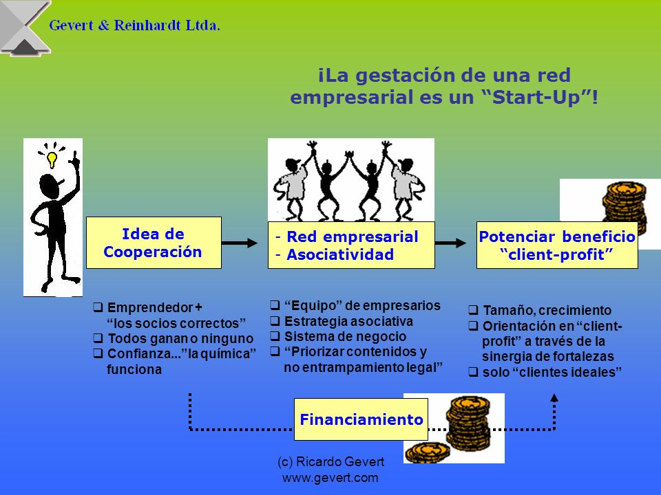¡La gestación de una red empresarial es un Start-Up !