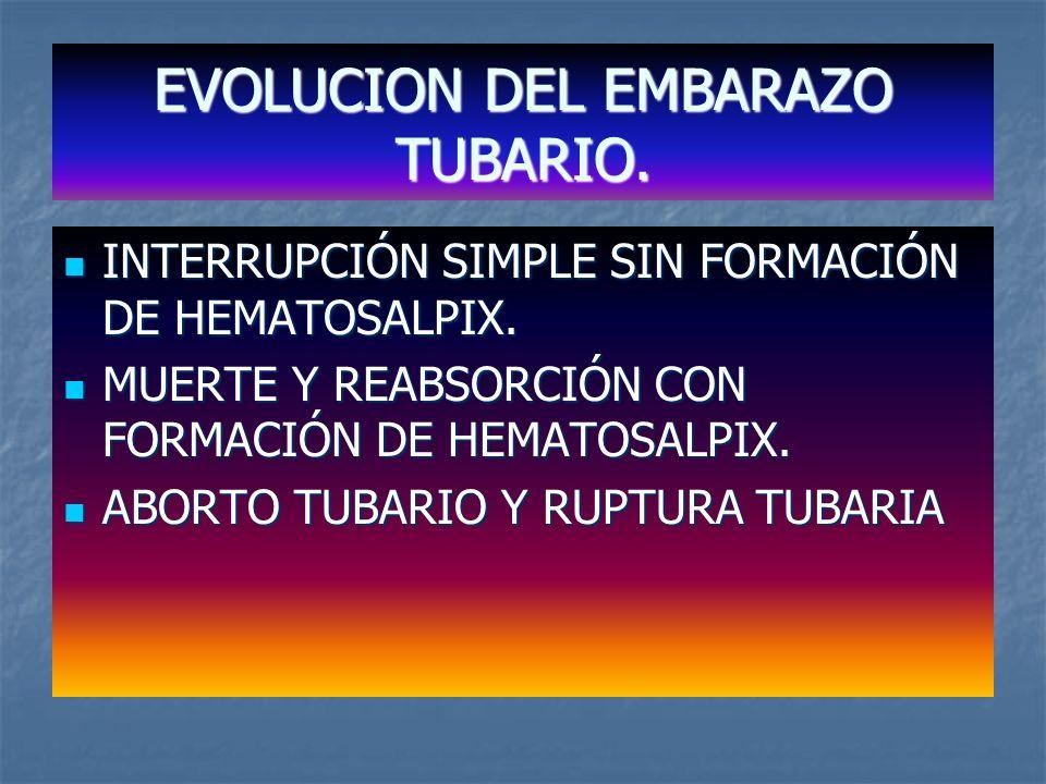 EVOLUCION DEL EMBARAZO TUBARIO.