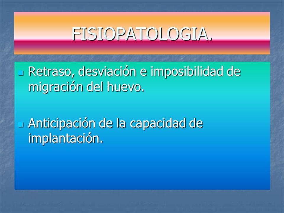 FISIOPATOLOGIA. Retraso, desviación e imposibilidad de migración del huevo.