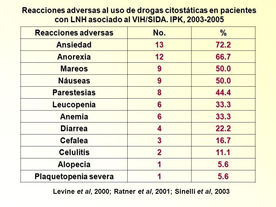 Levine et al, 2000; Ratner et al, 2001; Sinelli et al, 2003