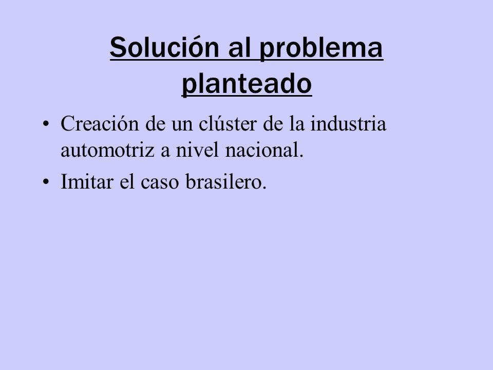 Solución al problema planteado