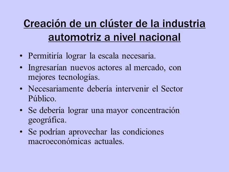 Creación de un clúster de la industria automotriz a nivel nacional