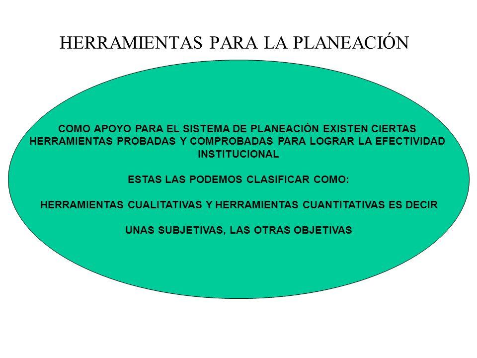 HERRAMIENTAS PARA LA PLANEACIÓN