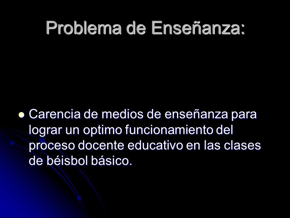 Problema de Enseñanza: