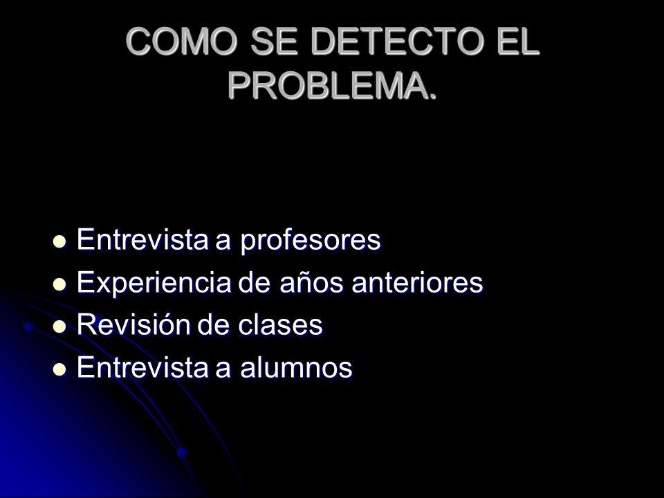 COMO SE DETECTO EL PROBLEMA.