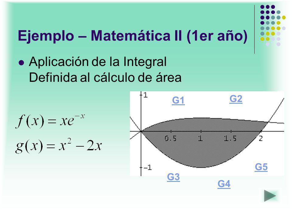 Ejemplo – Matemática II (1er año)