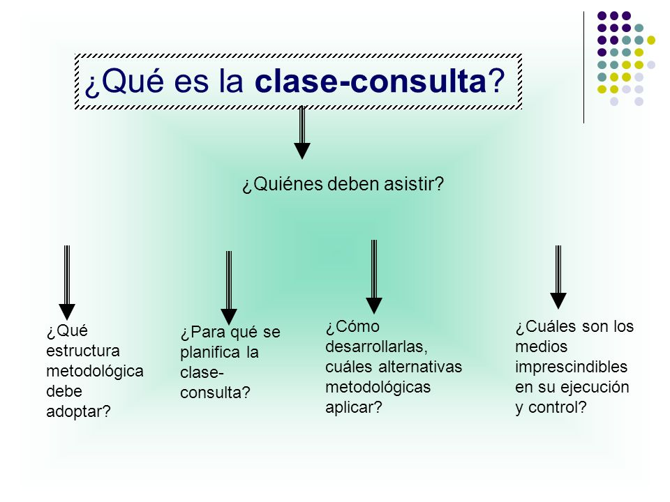 ¿Qué es la clase-consulta