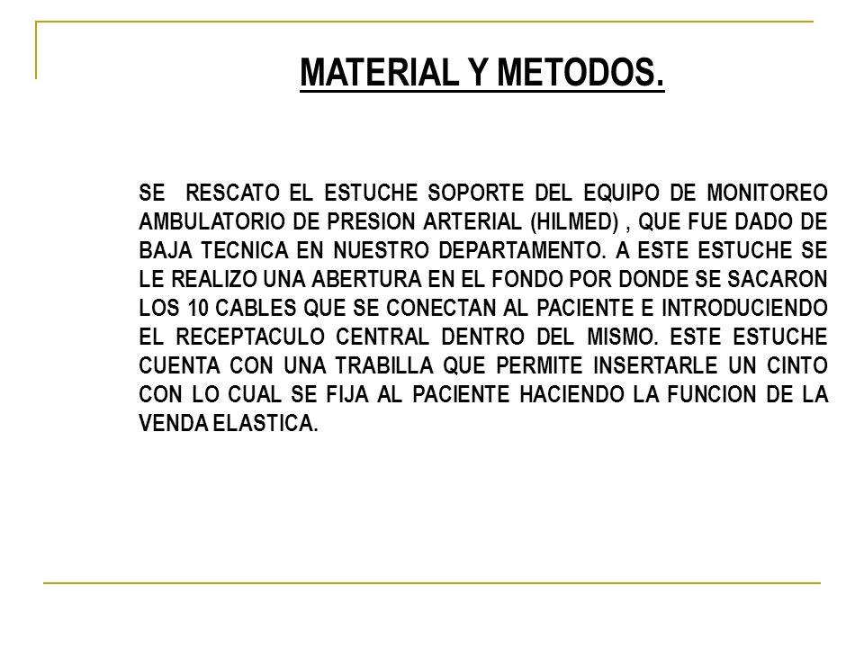 MATERIAL Y METODOS.
