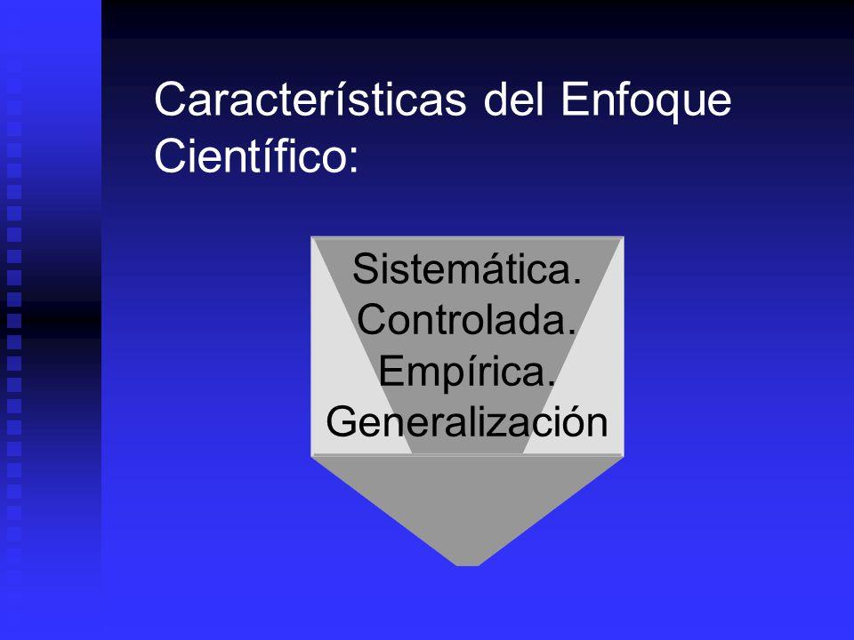Características del Enfoque Científico: