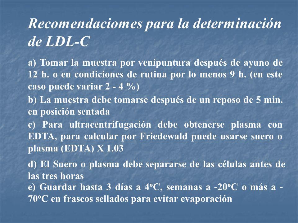 Recomendaciomes para la determinación de LDL-C