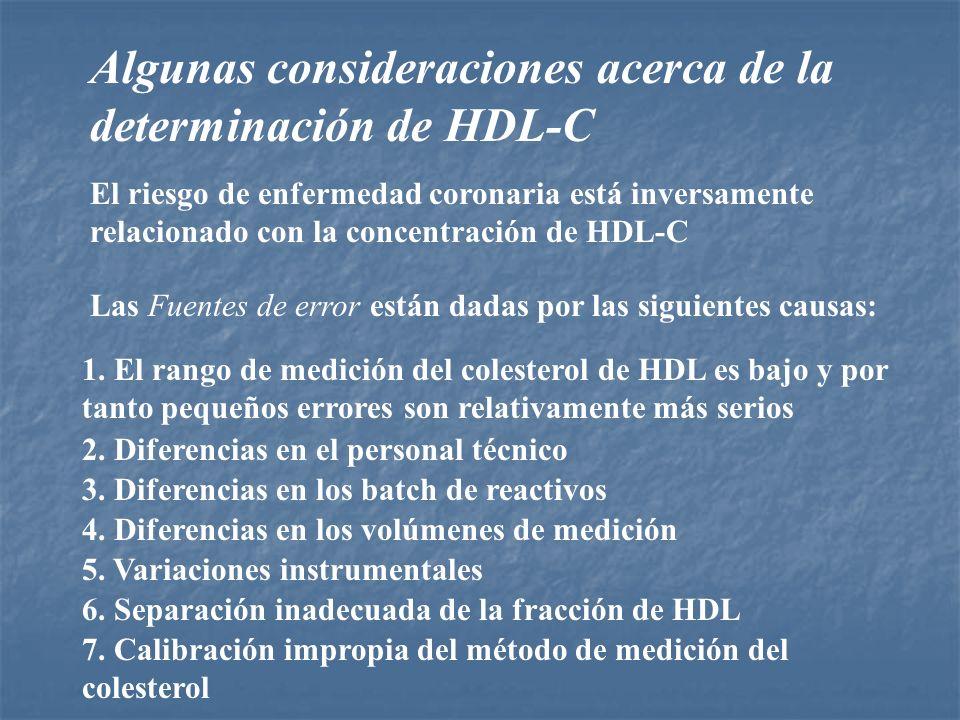 Algunas consideraciones acerca de la determinación de HDL-C