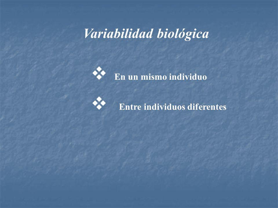 Variabilidad biológica