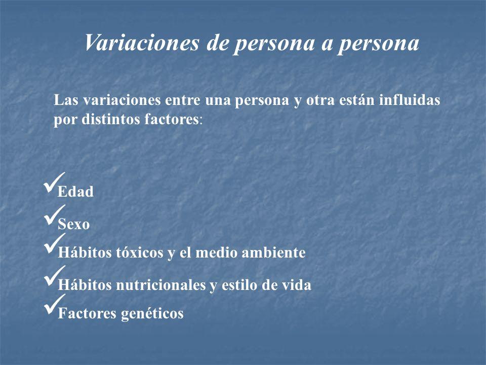 Variaciones de persona a persona