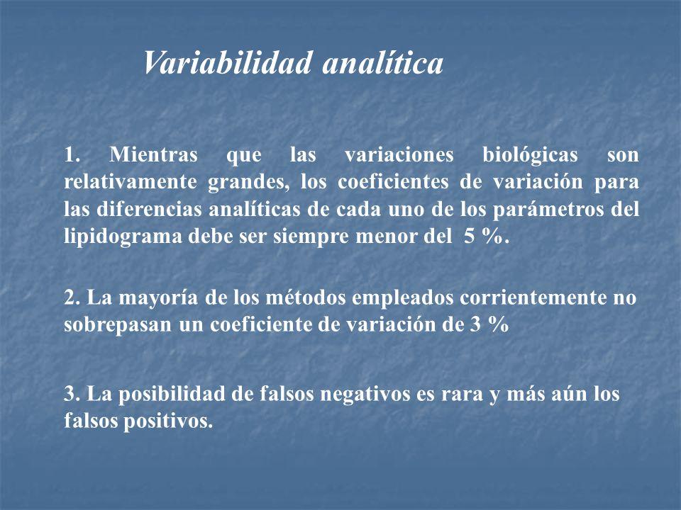 Variabilidad analítica