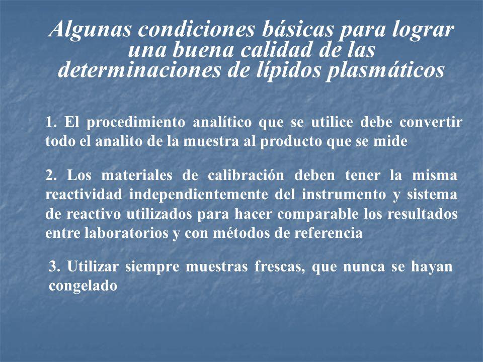 Algunas condiciones básicas para lograr una buena calidad de las determinaciones de lípidos plasmáticos
