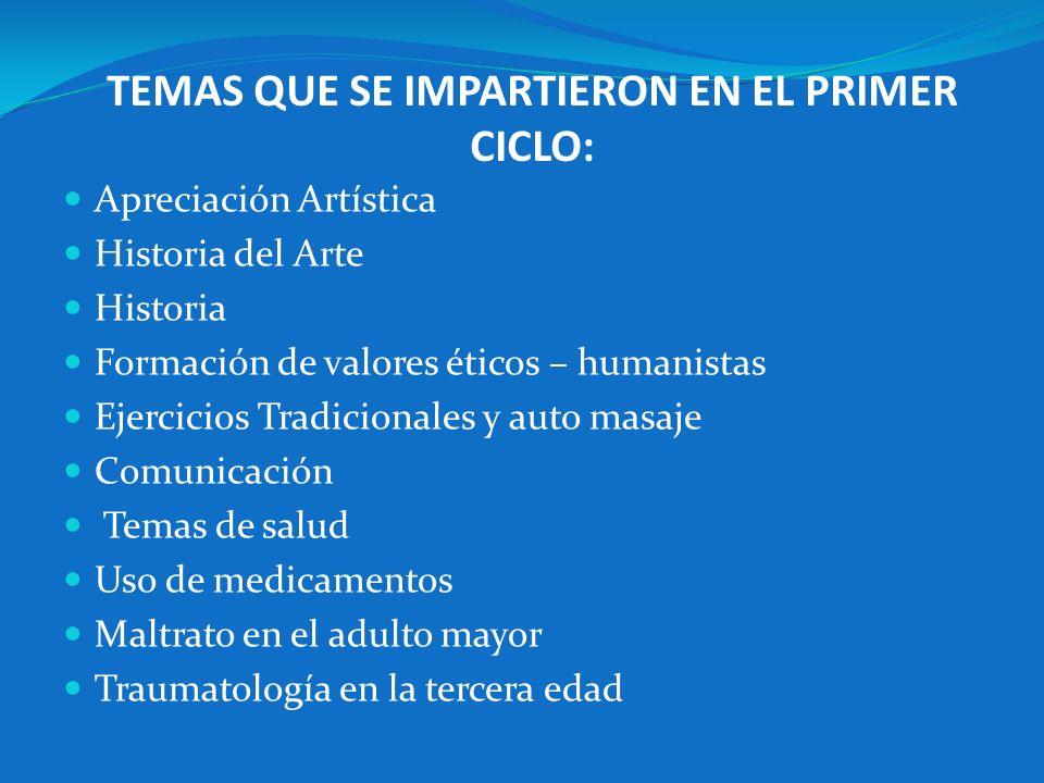 TEMAS QUE SE IMPARTIERON EN EL PRIMER CICLO: